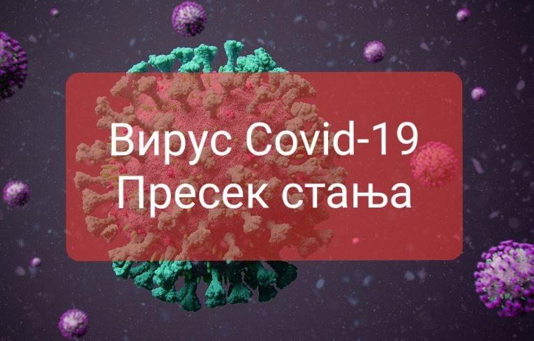 COVID 19 INĐIJA: Nedeljni presek epidemiološke situacije